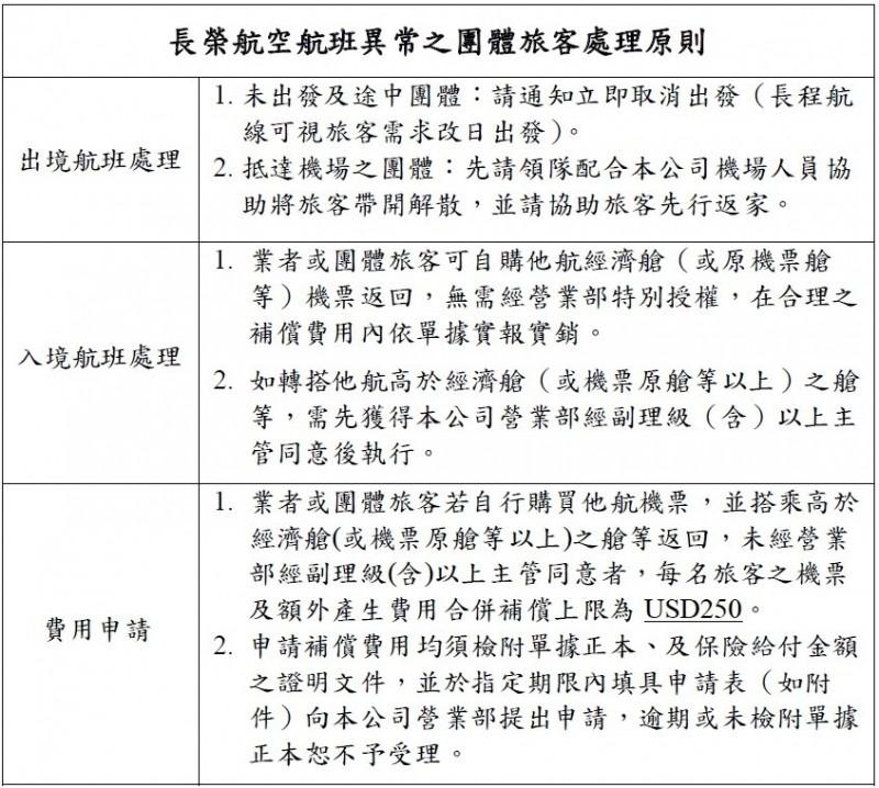 長榮航空在網站公布航班異動處理原則。(記者蕭玗欣攝)