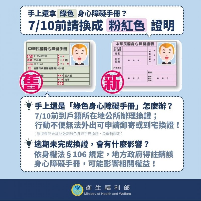 衛福部製作小圖提醒,下月10日前要將舊的身障手冊換成新的身障證明。(記者吳亮儀攝)