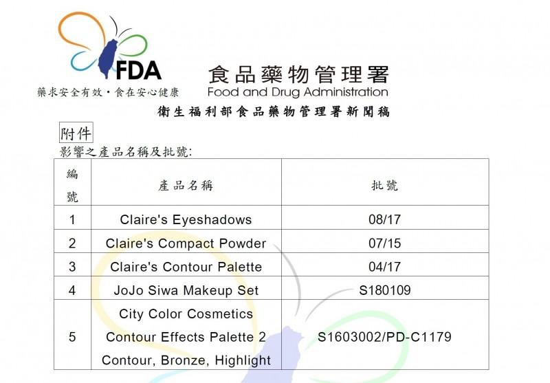 食藥署公布五項化妝品疑似含有石綿成分,要求各縣市衛生局和業者預防性下架。(記者吳亮儀攝)