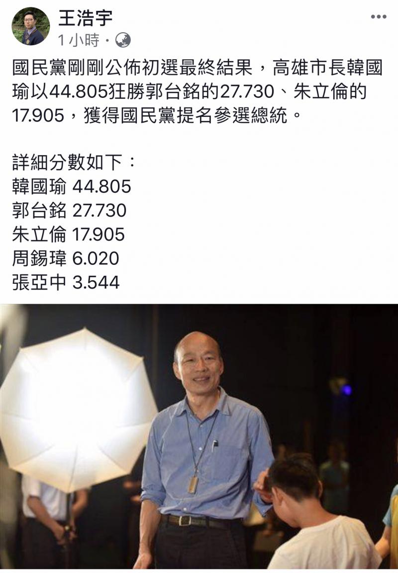 王浩宇臉書分享國民黨初選公布結果。(擷圖自王浩宇臉書)