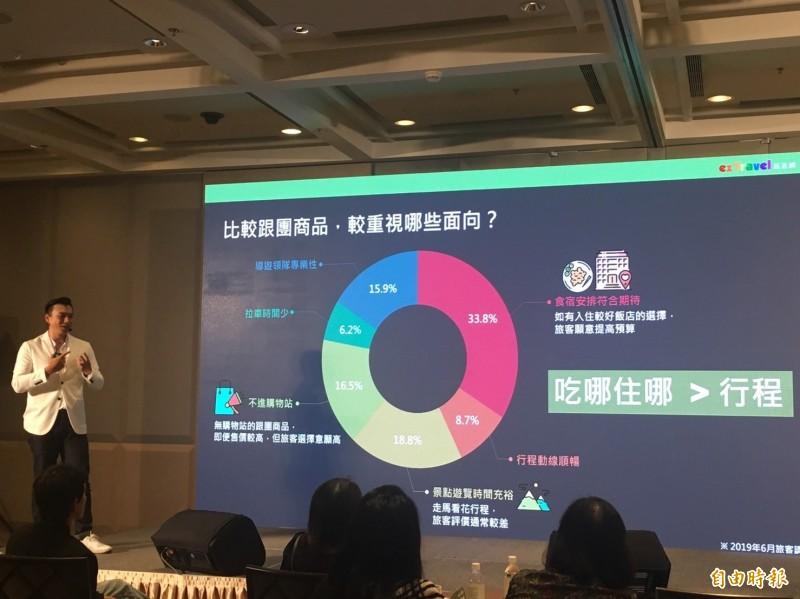 易遊網執行長陳志豪分析,跟團的旅客以孝親團和親子團為主。(記者蕭玗欣攝)