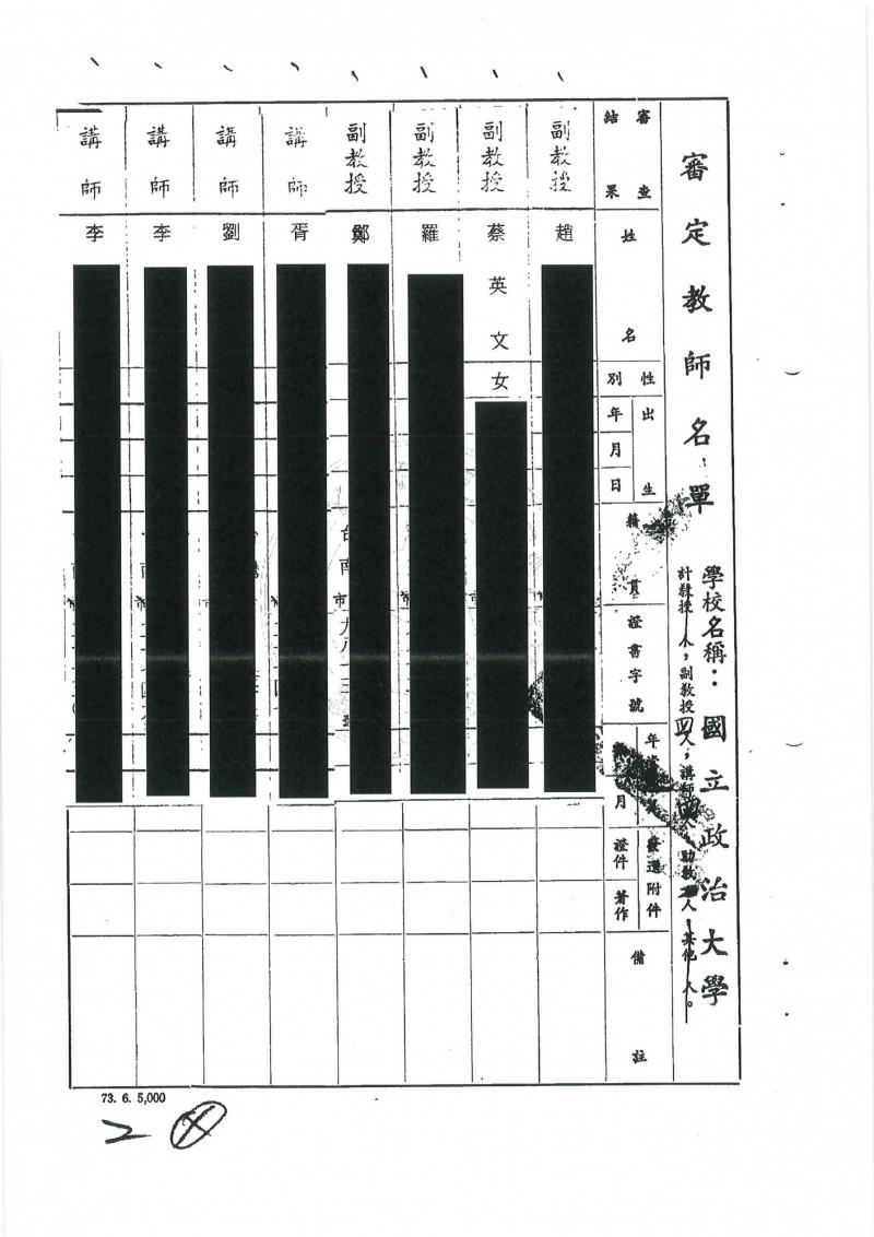 教育部翻出34年前的會議記錄,證實總統蔡英文的教職資格審查無誤。(教育部提供)