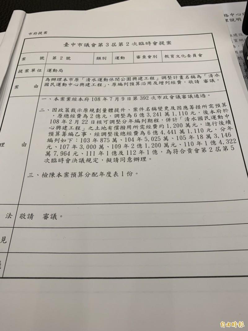 台中市府要求追加4億預算竟用一張提案想通過。(記者唐在馨攝)