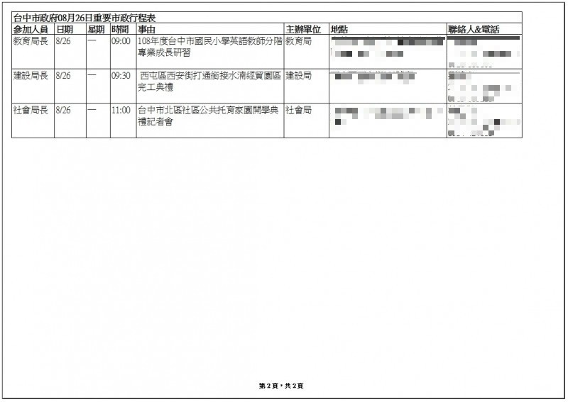 台中市府下週一公開行程沒有盧秀燕的行程。(中市府新聞局提供)