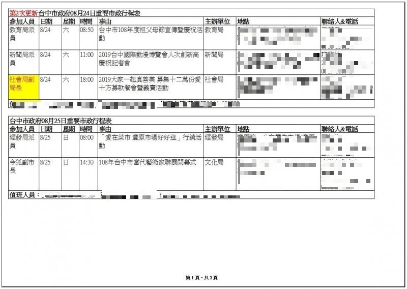 台中市長盧秀燕本週假日沒有公開行程,傳出人事異動可能的新聞局長及社會局長也沒有行程或取消行程(新聞局提供)