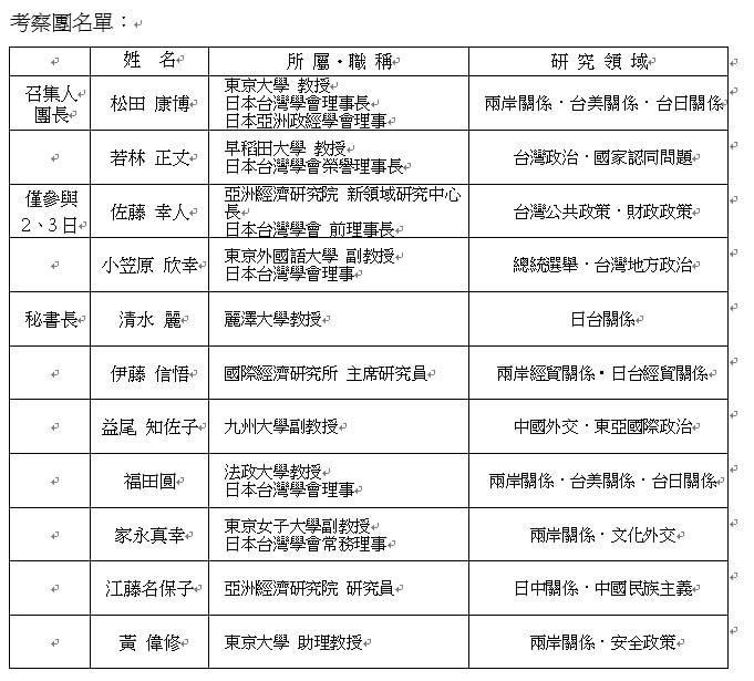 韓國瑜失禮日客多為台灣研究專家 劉世芳批:還有臉選總統?