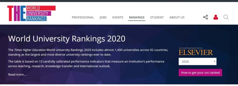2020年泰晤士高等教育世界大學排名今正式發布。(圖取自網站)