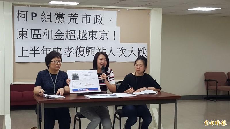 王鴻薇今開記者會,指出東區租金已比東京高。(記者楊心慧攝)