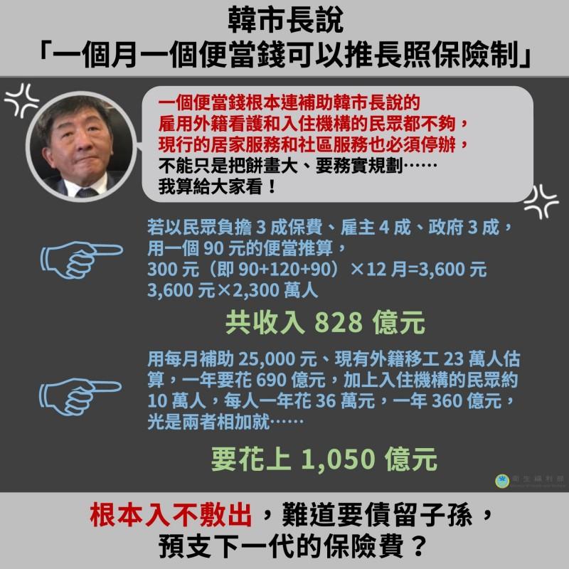 衛福部再打臉韓國瑜提出的長照保限制。(記者吳亮儀翻攝)