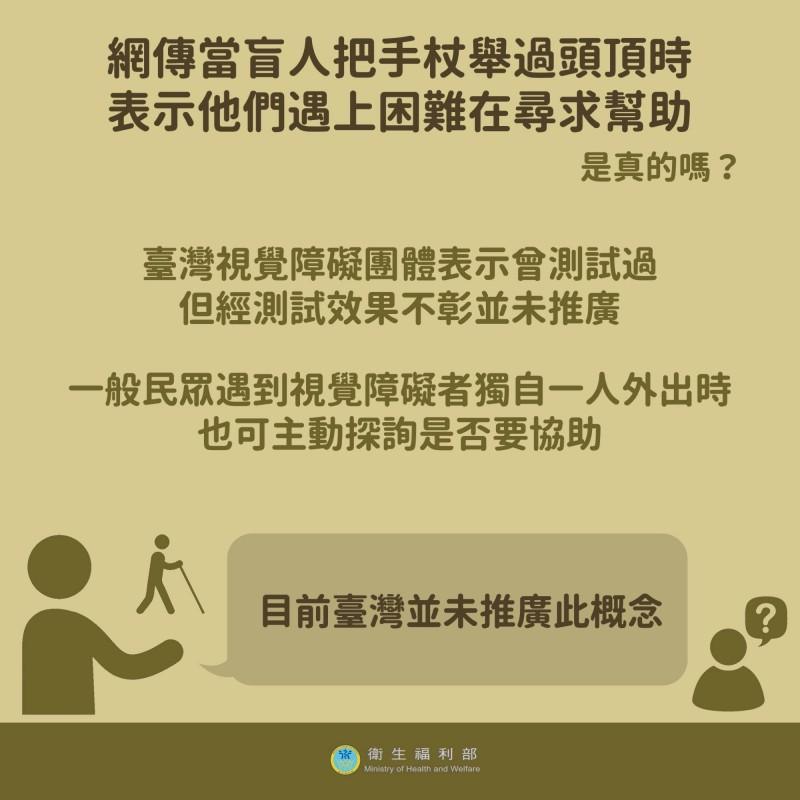 衛福部釋疑,目前沒有推廣「盲人把手杖舉過頭頂表示是尋求幫助」的概念。(衛福部提供)