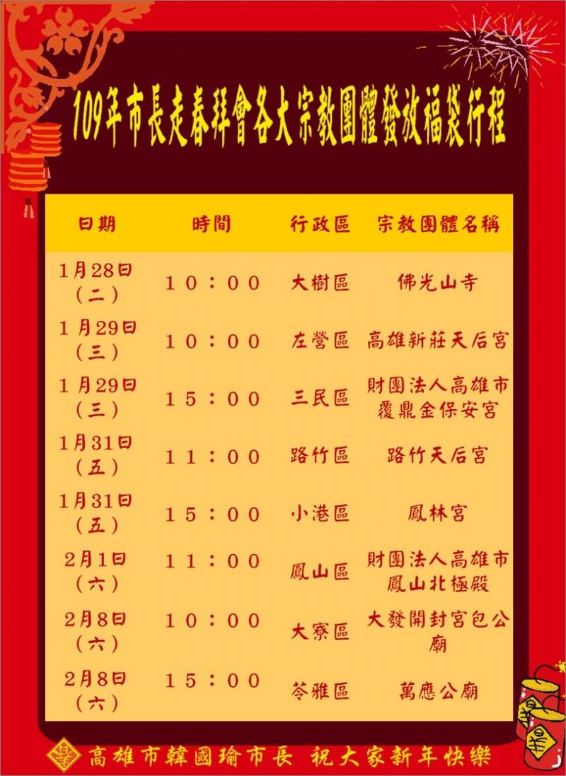 市長韓國瑜將自1月28日(初四)起至2月6日(初十三)止,將拜會各大宗教團體,並走訪各區送福袋,讓市民討個好彩頭,有個吉祥如意的好兆頭。(記者陳文嬋翻攝)