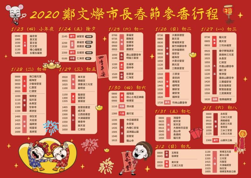 桃園市長鄭文燦2020春節參香行程。(桃園市政府新聞處提供)