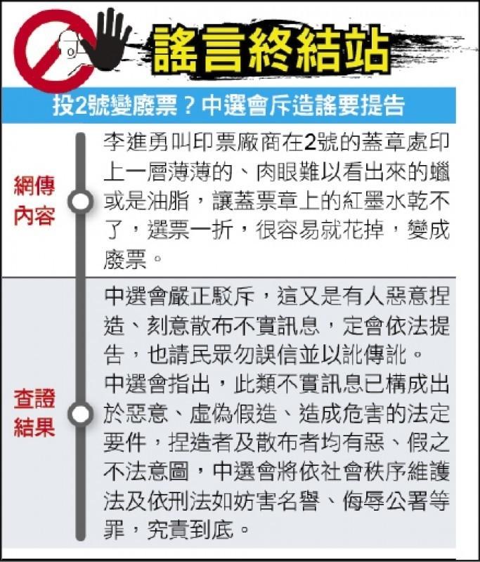 林姓女子散佈謠言指,中選會主委李進勇叫印票廠商在蓋章處動手腳,台北地院認定構成「散佈謠言,足以影響公共安寧」,裁罰2千元。(資料照)