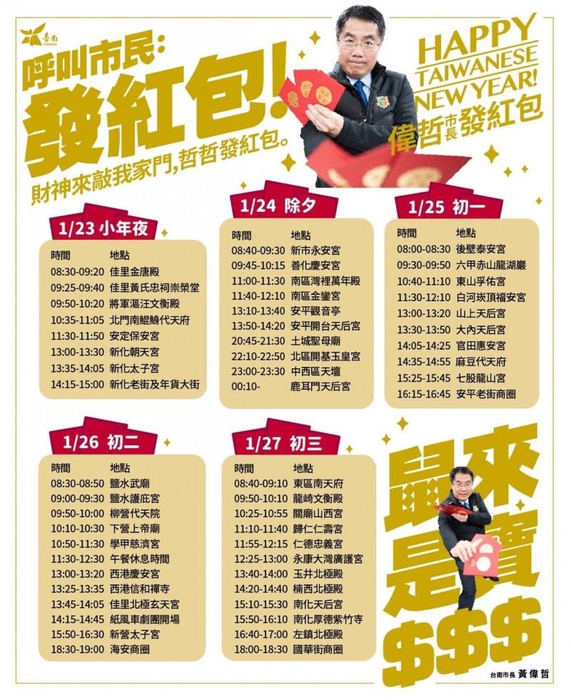 台南市長黃偉哲排定從小年夜到大年初三的這五天到寺廟發紅包賀年活動,請想保存市長紅包的民眾儘早到場,以免向隅。(記者王俊忠翻攝)