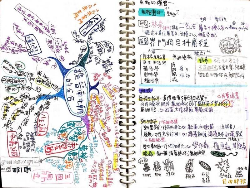 國中教育會考成績今天公布,基隆市銘傳國中陳愛考出36滿級分,被同學稱為筆記公主的她,展示圖文並茂的筆記。(記者俞肇福攝)