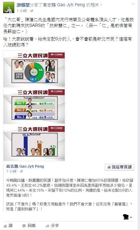 游錫堃晚間在臉書對此表示:「給朱玄配0分的人,會不會都是新北市民?」(圖擷取自臉書)