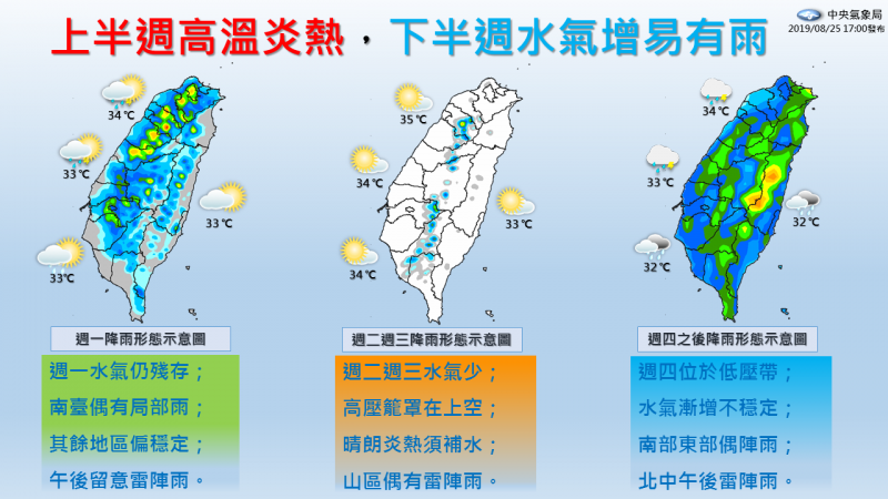 中央氣象局在臉書粉專貼圖告訴民眾下周天氣走向,未來幾日各地白天將會多雲到晴,但也提醒周四後南部、東半部也會開始有局部短暫陣雨。(圖片擷取自「報天氣-中央氣象局」臉書)
