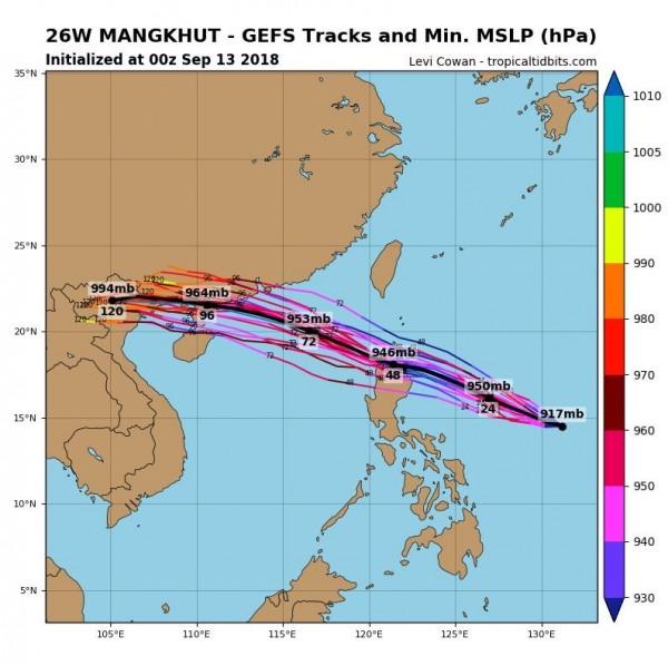 各國預測的多數路徑為登陸菲律賓後直撲中國廣東、廣西、雷州半島與海南島。(圖擷取自tropicaltidbits)