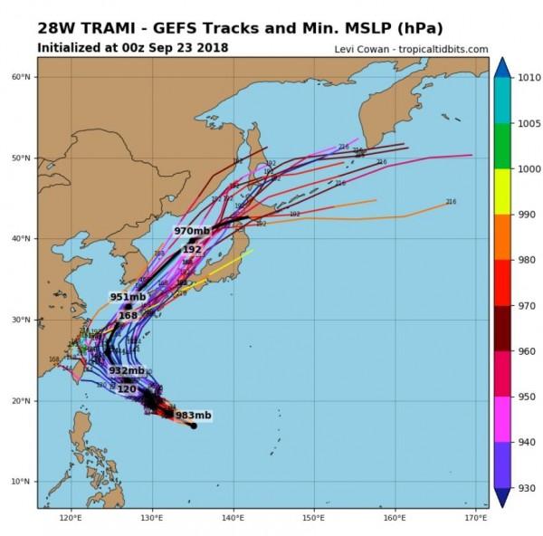 全球預報模擬路徑圖顯示潭美颱風不太可能會登陸台灣。(圖擷取自tropicaltidbits)