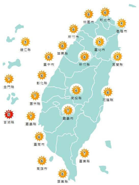 紫外線方面,明天除澎湖縣為紅色「過量級」,連江縣、台北市、基隆市以及宜蘭縣為黃色「中量級」,其他地區皆為橘色「高量級」。(圖擷取自中央氣象局)