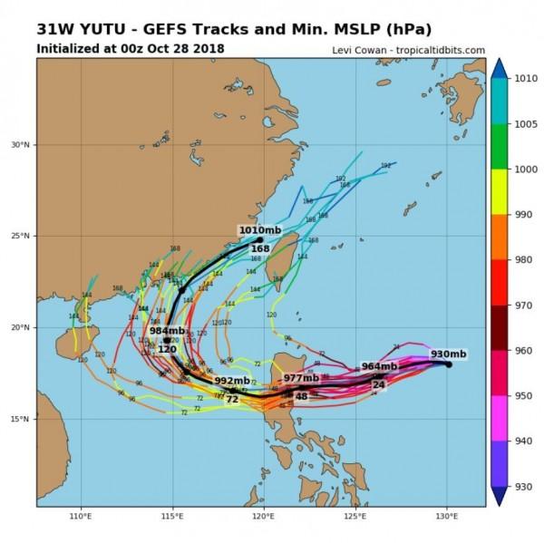 玉兔颱風全球模擬路徑呈現C字形,顯示它可能登陸台灣或中國。(圖擷取自tropicaltidbits)