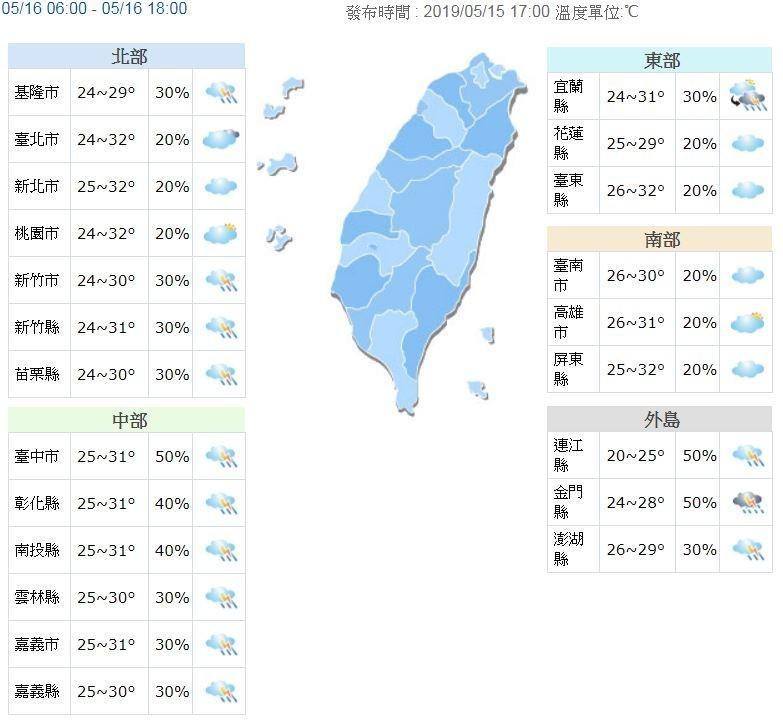 明(16)天各地高溫普遍落在30至32度。(圖擷取自中央氣象局)