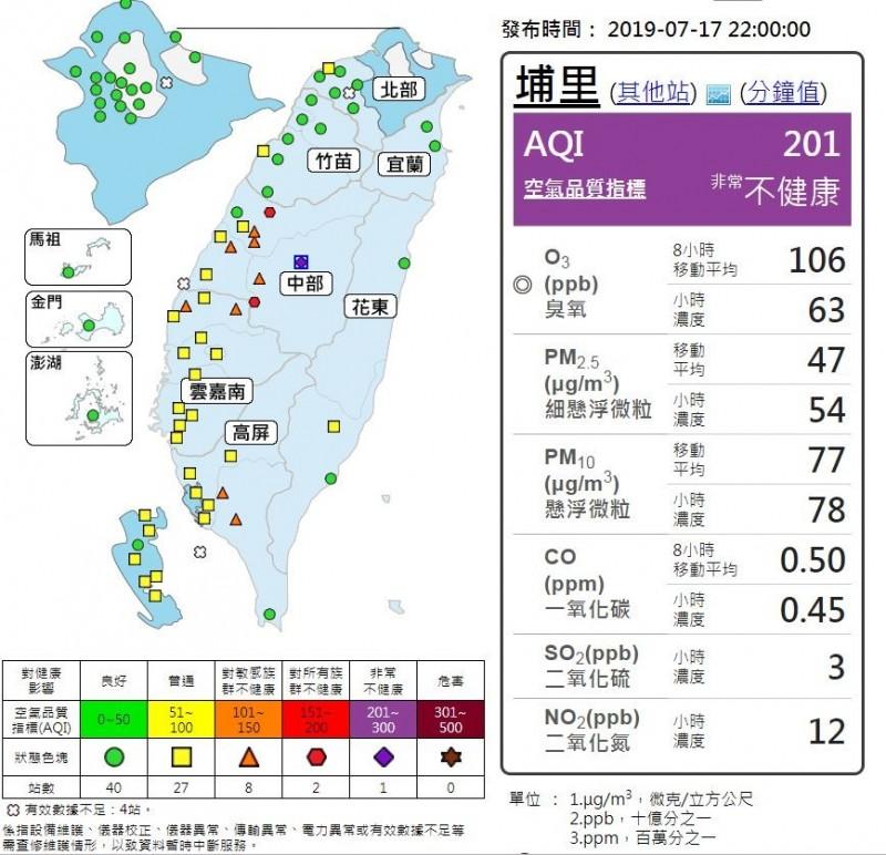 行政院環境保護署資料顯示,南投埔里AQI破200,空品達紫色「非常不健康」等級。(擷取自行政院環保署)