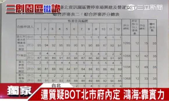當初公文曝光,12名評審委員中,11位給鴻海第一名。(圖擷取自三立新聞台)
