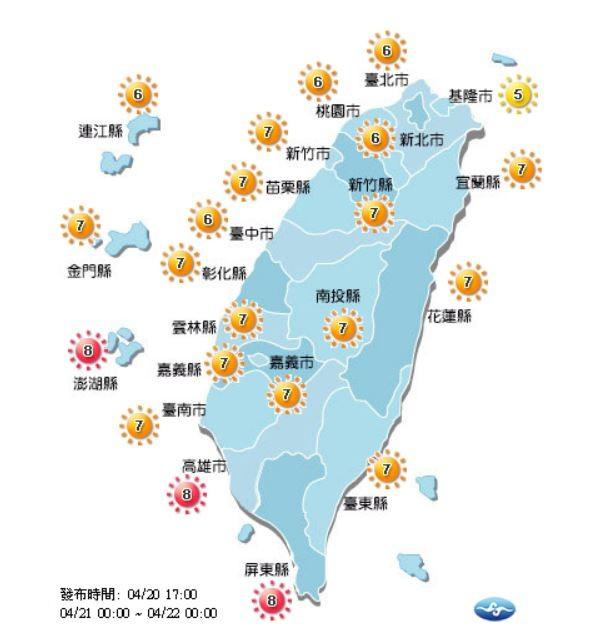 紫外線方面,明天除了基隆市在中量級外,其他縣市均落在高量級或過量級。(圖擷自中央氣象局)
