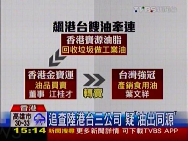 香港媒體追查,懷疑中港台3地問題油出同門。(圖片翻攝自TVBS新聞台)