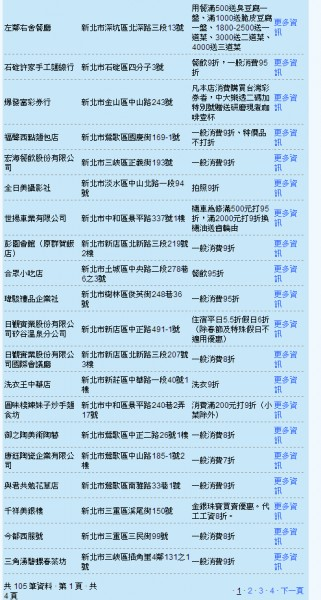擁有黨政,優惠多。(圖擷取自中國國民黨網站)