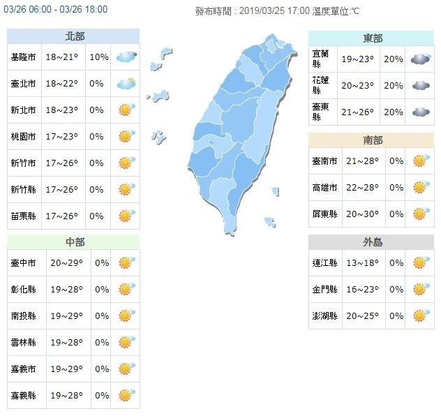 氣溫方面,明天較今天略為回溫,中南部白天高溫可達30度。(圖擷取自中央氣象局)