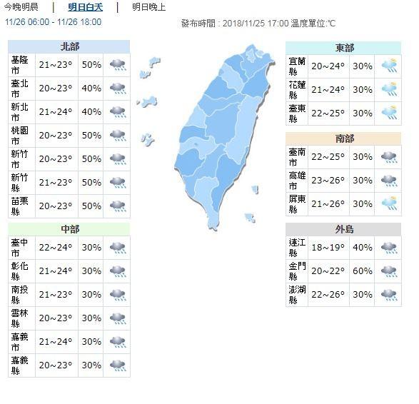 明日各地氣溫偏涼,北部白天高溫約23、24度,東部、中南部約24至26度。(圖擷取自中央氣象局)