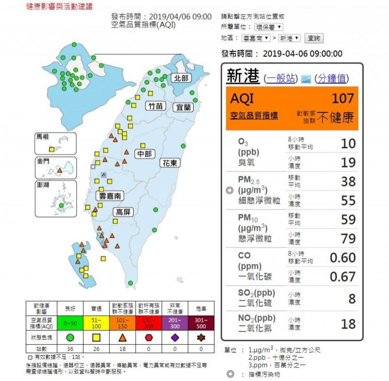 中部以南及金門地區空氣品質不佳。(擷取自空氣品質監測網)