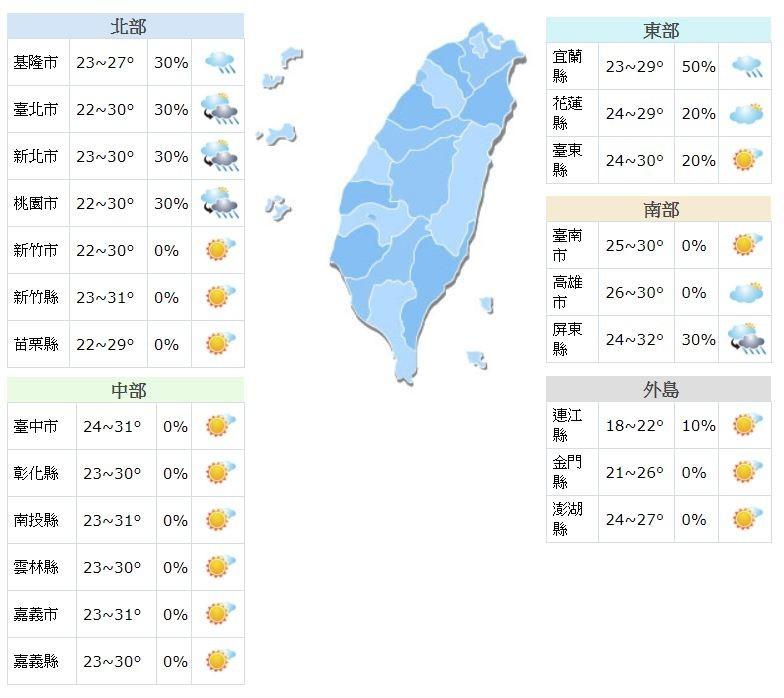 氣溫方面,明天清晨及夜裡各地低溫普遍在22至25度,西半部及台東高溫約30到32度,宜花也有28、29度,提醒民眾多補充水分。(圖擷取自中央氣象局)