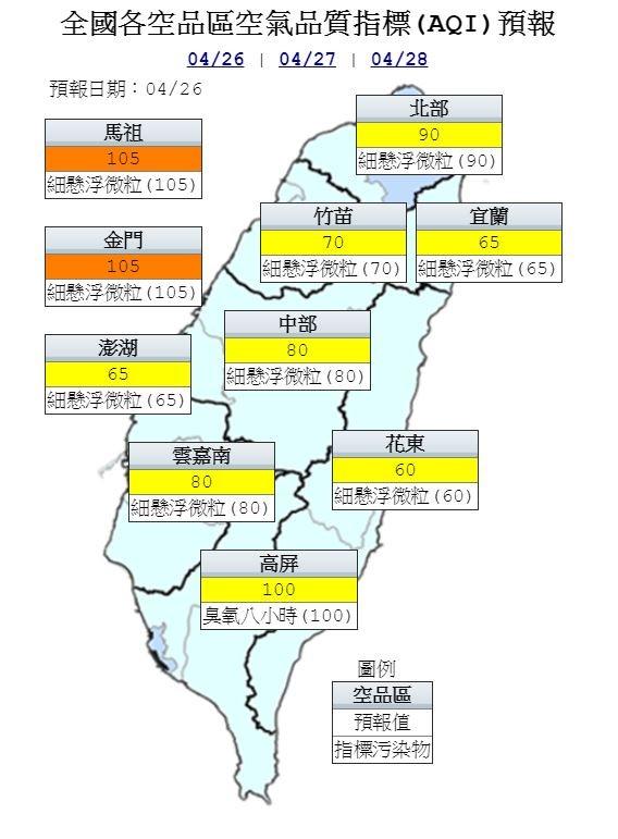空氣品質方面,明天北部、竹苗、中部、雲嘉南、高屏、宜蘭、花東地區及澎湖為「普通」等級;馬祖、金門為「橘色提醒」等級。(圖擷取環保署空品監測網)