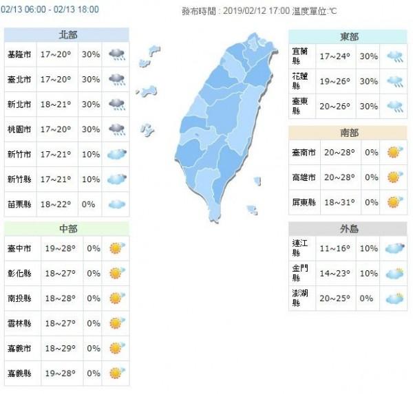 溫度方面,明天白天氣溫的高溫僅20至22度,但中南部及東半部的高溫仍可達25至30度上下;各地早晚仍偏涼,清晨中部以北及東北部的低溫約16、17度,南部及花東約18至21度。(圖擷取自中央氣象局)