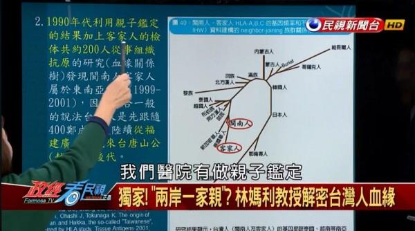 林媽利出示血緣關係圖,從圖中可知台灣人與中國北方漢人、滿人血緣相去甚遠。(圖擷取自民視)