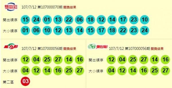 雙贏彩、威力彩、38樂合彩開獎獎號。(圖擷取自台灣彩券官網)
