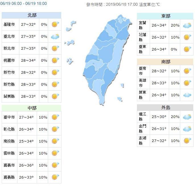 明天各地仍為多雲到晴的穩定天氣,只有在中南部沿海地區有零星短暫陣雨,中午過後在西半部山區及東半部地區有局部雷陣雨。(圖擷取自中央氣象局)