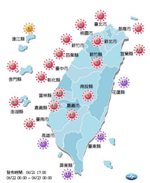 紫外線方面,明天花東、高屏達「危險級」,其他地區除了連江縣都達「過量級」,連江縣則為「高量級」。(圖擷取自中央氣象局)