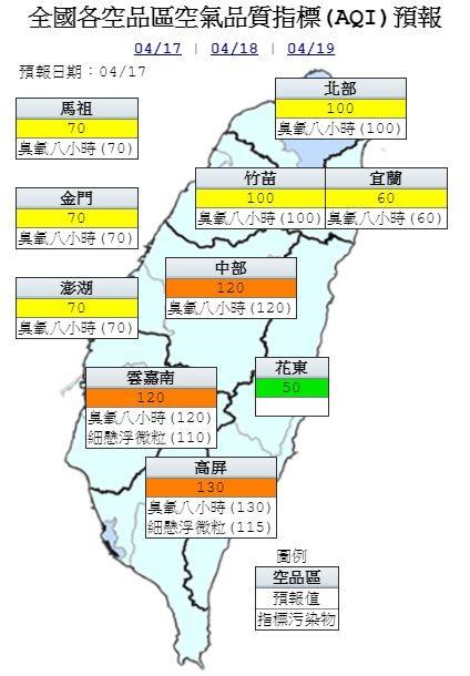 空品方面,中部、雲嘉南、高屏為「橘色提醒」等級。(圖擷取自行政院環保署)