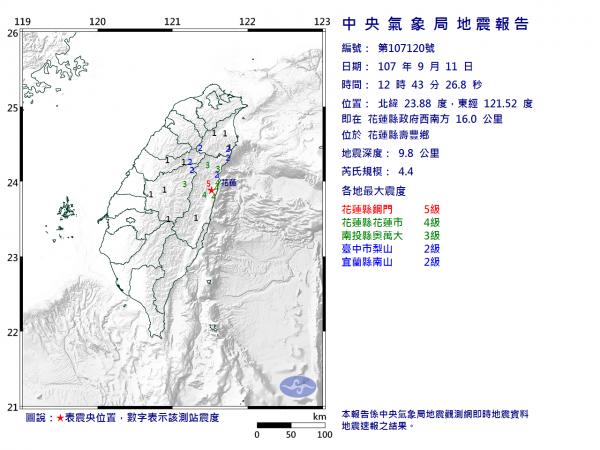 花蓮在今天下午12時43分發生芮氏規模4.4、深度9.8公里的有感地震,震央位於花蓮縣壽豐鄉(花蓮縣政府西南方16.0公里),最大震度5級。(圖擷取自中央氣象局)