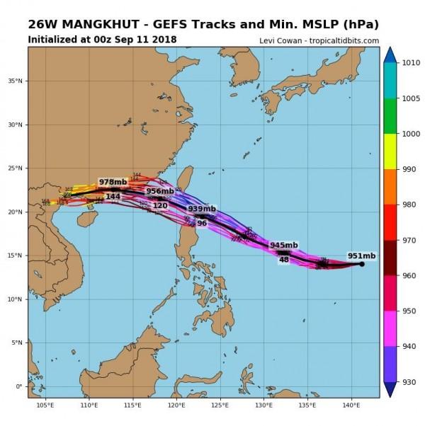 佛州大學氣象研究生柯丸統整出全球預報路徑模擬圖,全球預報山竹移動方向將直撲中國兩廣地區。(圖擷取自tropicaltidbits)