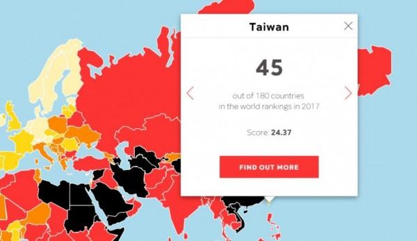台灣排名第45名,比去年進步6名,居亞洲地區之冠。(圖截自無國界記者組織網站)