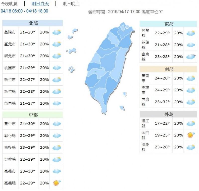 溫度方面,明天各地高溫達28度至32度,近中午稍感悶熱。(圖擷取自中央氣象局)