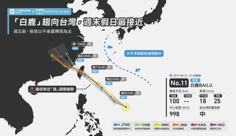 天氣即時預報表示,受太平洋高壓增強影響,白鹿颱風路徑有南偏趨勢。(圖擷取自天氣即時預報)