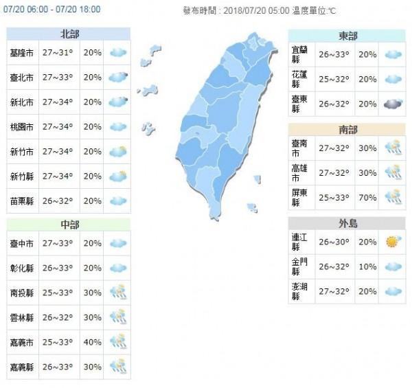 今日天氣概況。(圖擷取自中央氣象局)