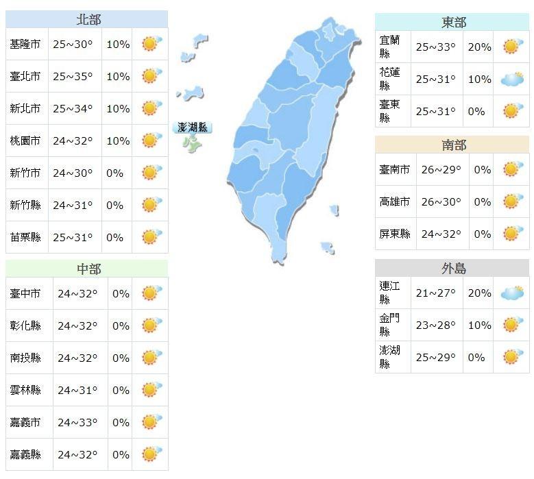溫度方面,由於西南風增強,明白天氣溫將比今天更高,感受更為悶熱,各地高溫普遍來到31至34度左右,尤其大台北盆地、高屏內陸及台東地區,中午前後還有機會出現36度以上的高溫,提醒民眾多補充水分並注意防曬。(圖擷取自中央氣象局)