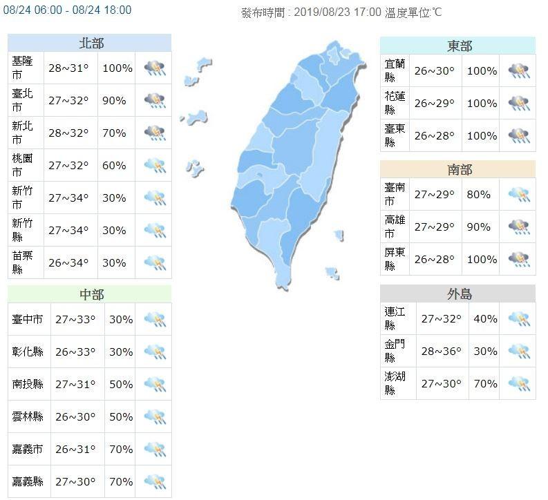溫度方面,明天東半部及雲林以南高溫28至30度左右,其他地區高溫32至34度,金門颱風沉降高溫約36度左右。(圖擷取自中央氣象局)